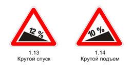 Знаки 1.13 (Крутой спуск) и 1.14 (Крутой подъем)
