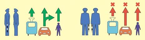 Сигналы регулировщика - руки вытянуты в стороны или опущены